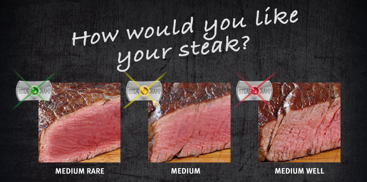How-would-you-like-your-steak